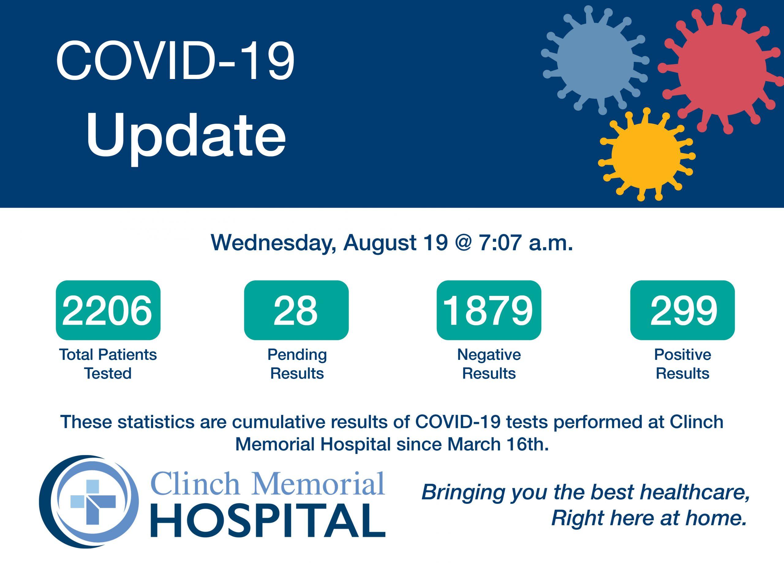 Covid-19 Statistics Update